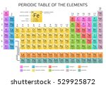 periodic table of the elements... | Shutterstock .eps vector #529925872