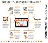 internet shopping concept... | Shutterstock .eps vector #530272462