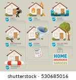 home insurance services... | Shutterstock .eps vector #530685016