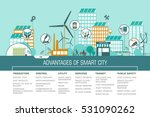 smart city flat. cityscape... | Shutterstock .eps vector #531090262