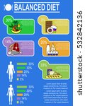 infographic chart of healthy... | Shutterstock .eps vector #532842136