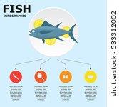 fish industry infographic | Shutterstock .eps vector #533312002