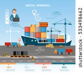 shipping port vector.  global... | Shutterstock .eps vector #533498662
