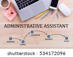 Small photo of ADMINISTRATIVE ASSISTANT MILESTONES CONCEPT