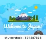 Travel Poster. Welcome To Japa...