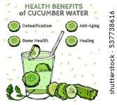 health benefits of cucumber... | Shutterstock .eps vector #537738616
