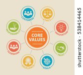 core values. concept with icons ... | Shutterstock .eps vector #538414465
