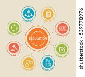 regulation. concept with icons... | Shutterstock . vector #539778976