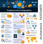 virtual currency infographics... | Shutterstock .eps vector #542926855