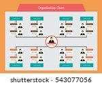 organization chart info... | Shutterstock .eps vector #543077056