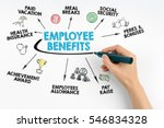 Small photo of Hand with marker writing - Employee Benefits Concept