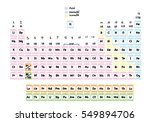 hand drawn periodic table of... | Shutterstock .eps vector #549894706