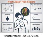heart attack risk factors... | Shutterstock .eps vector #550379626