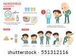 norovirus. infographic. flat... | Shutterstock .eps vector #551312116