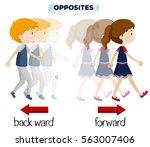 opposite words for backward and ... | Shutterstock .eps vector #563007406