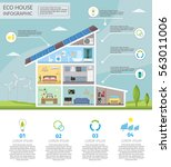 ecology home infographic...   Shutterstock .eps vector #563011006