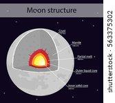 moon structure | Shutterstock .eps vector #563375302