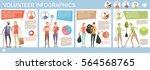 volunteer infographics... | Shutterstock .eps vector #564568765