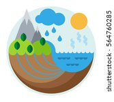flat style diagram of water... | Shutterstock .eps vector #564760285