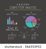 competitor analysis infographics | Shutterstock .eps vector #566553952
