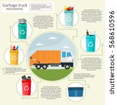 garbage sorting bins...   Shutterstock .eps vector #568610596
