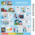 neighbor conflicts infographic... | Shutterstock .eps vector #569137636