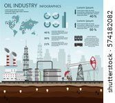vector oil rig industry of...   Shutterstock .eps vector #574182082