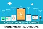 content marketing formats...