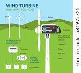 how work a wind turbine....   Shutterstock .eps vector #581975725