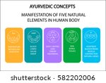 ayurvedic natural elements and... | Shutterstock .eps vector #582202006