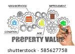 property value concept | Shutterstock . vector #585627758