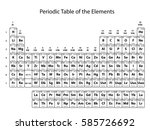 periodic table of the elements...   Shutterstock .eps vector #585726692