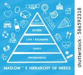 maslow's hierarchy of needs. | Shutterstock .eps vector #586592318