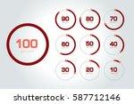 circle chart  graph. flat... | Shutterstock .eps vector #587712146
