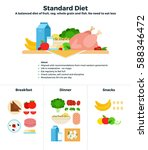 standard food diet flat... | Shutterstock . vector #588346472