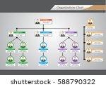 organization chart infographics  | Shutterstock .eps vector #588790322