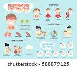 rsv respiratory syncytial virus ... | Shutterstock .eps vector #588879125