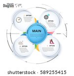 circle infographic diagram for... | Shutterstock .eps vector #589255415