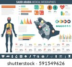 saudi arabia medical... | Shutterstock .eps vector #591549626