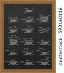 hand drawn of coffee menu info. ... | Shutterstock .eps vector #593160116