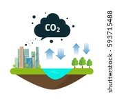 co2 natural emissions carbon... | Shutterstock .eps vector #593715488