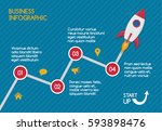 infographic template of rocket... | Shutterstock .eps vector #593898476