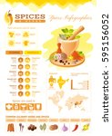 spice herb icons. healthy food... | Shutterstock .eps vector #595156052