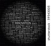 Innovation. Word Collage On...