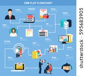 crm flat flowchart with... | Shutterstock .eps vector #595683905