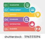 quality assurance infographic... | Shutterstock .eps vector #596555096
