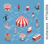 circus isometric flowchart with ... | Shutterstock .eps vector #597362006