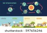 Earth's Seasons Cycle Vector...