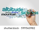 Small photo of Altitude sickness word cloud concept