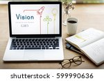 Small photo of Vision Aspiration Direction Goals Mission